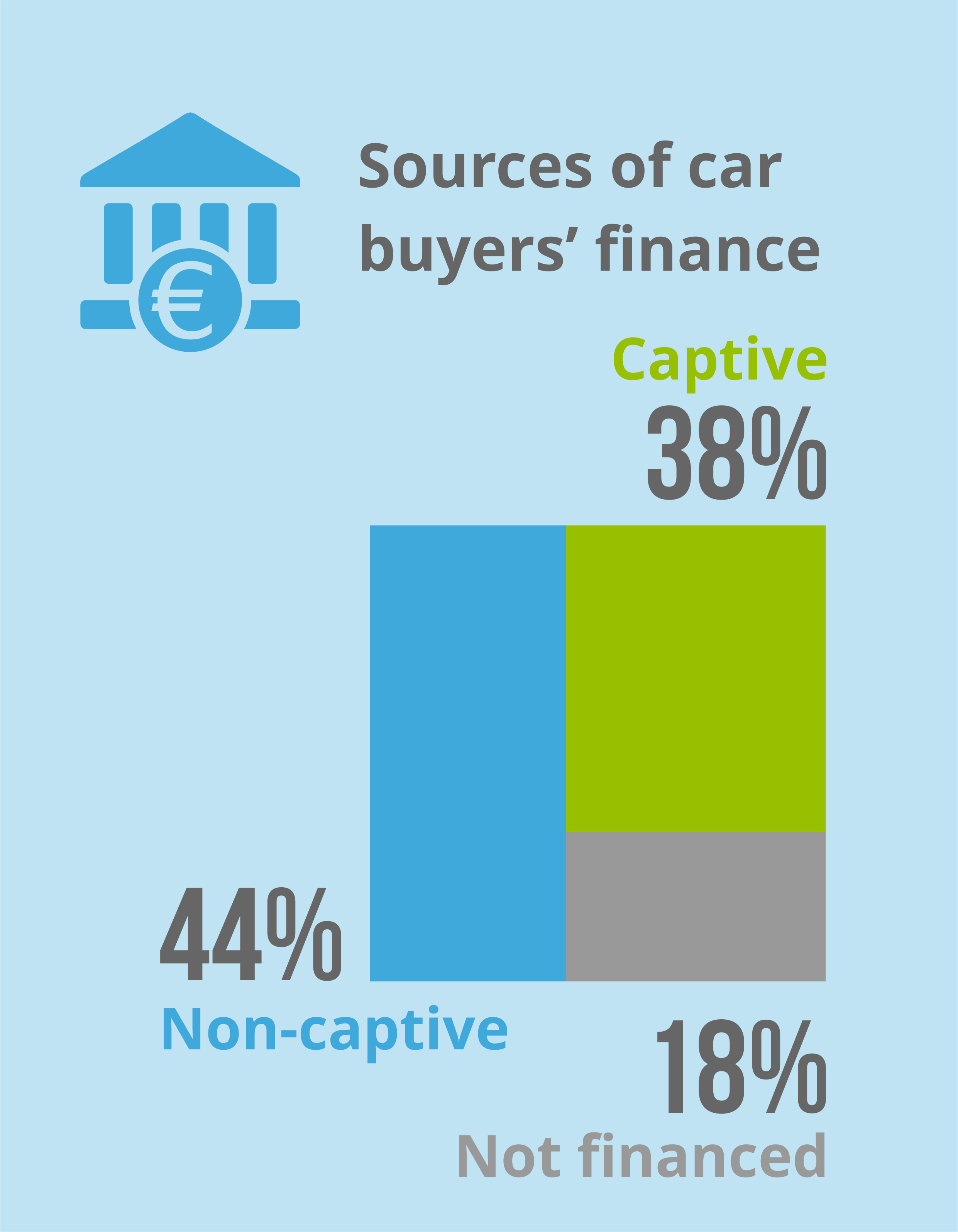 captive and non captive market Definition of captive customer: buyer or user who is reluctant to substitute one product or vendor with another, because of the high cost (in terms of discomfort, effort, and/or money) involved in switching market orientat.